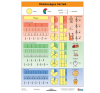 Stiefel Eurocart Kft. Közönséges törtek   munkaoldal tanulói munkalap tankönyv