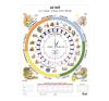 Stiefel Eurocart Kft. Az idő   munkaoldal tanulói munkalap tankönyv