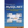 Hatvany Béla Csaba MYSQL.NET