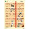 Stiefel Eurocart Kft. SI mértékegységrendszer I.   munkaoldal tanulói munkalap