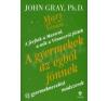 John Gray A gyermekek az égből jönnek életmód, egészség