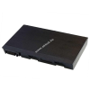 Powery Acer TravelMate 2494WLMi 14,8Volt