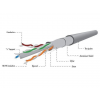 Gembird FTP foil shielded solid cable  cat. 6  CCA  100m  gray