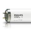 Philips 20 W 24