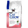 Purina Cat Chow Adult Sensitive 1,5Kg
