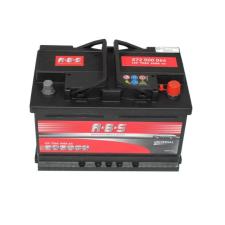 ABS autó akkumulátor akku 12v 72ah jobb+ autó akkumulátor