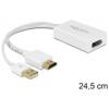 DELOCK HDMI-A male -> Displayport female adapter - 62496