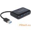 DELOCK USB3.0 hub 3port + 1port Gigabit LAN