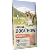 Nestle Dog Chow sensitive 14Kg