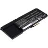 Powery Utángyártott akku Lenovo Thinpad Edge E420s 440129U