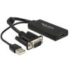 DELOCK Adapter VGA-HDMI adapter audió funkcióval (62668)
