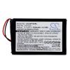 LIP1522 akkumulátor 1300 mAh
