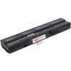 BP25523-UG5C10-0A Akkumulátor 4400 mAh