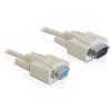 DELOCK Cable RS-232 serial Sub-D9 male / female 3m (84289)