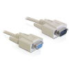 DELOCK Cable RS-232 serial Sub-D9 male / female 2m (84064)