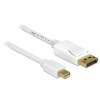 DELOCK DL83482 mini Displayport 1.2 apa-Displayport apa - 2m - fehér