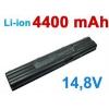 A42-A3, A41-A3, A41-A6, A42-A6 utángyártott akkumulátor