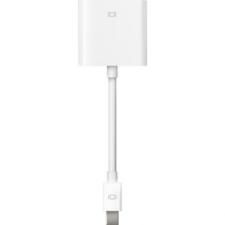 Apple Mini DisplayPort kábel és adapter