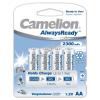Camelion akku típus HR6 Mignon AA (ceruzaakku típus) AlwaysReady 4db/csom. 2300mAh