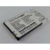 Coolpad E230  1150mAh Telefon Akkumulátor