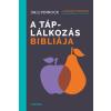 Corvina Kiadó A táplálkozás bibliája