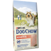 Dog Chow Dog Chow Adult Sensitive Salmon 14 kg