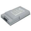 FPCBP73AP Akkumulátor 4400 mAh