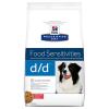 Hill's Prescription Diet 12kg Hill's Prescription Diet Canine d/d Allergy & Skin Care lazac & rizs száraz kutyatáp