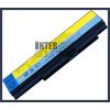 IdeaPad Y510 Y530 Y710 Y730 121TS0A0A 121TM030A 121000659 121000649 4400mAh 6 cella utángyártott