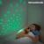 InnovaGoods Plüssjáték Projektorral