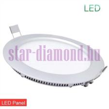 LED panel 18 W ( kör) tápegységgel gipszkarton és álmenyezet