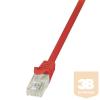 LogiLink patch kábel, Cat.6 U/UTP EconLine 2,00m piros