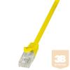 LogiLink patch kábel, Cat.6 U/UTP EconLine 2,00m sárga