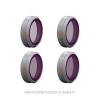 ND-PL Filters Set (ND8-PL/16-PL/32-PL/64-PL) – DJI Mavic 2 Zoom