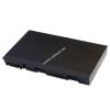 Powery Acer TravelMate 5210 sorozat 14,8Volt