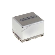 Powery Utángyártott akku Panasonic PV-GS150 1440mAh panasonic videókamera akkumulátor
