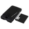 Powery Utángyártott akku Sony-Ericsson Xperia LT29  3400mAh + Flip Cover fekete