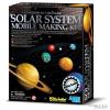 Regio Foszforeszkáló Naprendszer