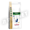 Royal Canin Feline Satiety Weight Management 3,5kg