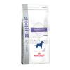 Royal Canin Sensitivity Control SC 21 7 kg