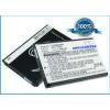 Samsung SMX200SL BST3108BE utángyártott akkumulátor