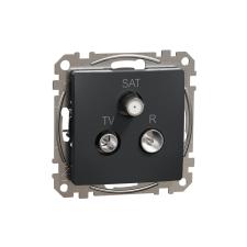 Schneider Electric SDD114484 átmenő TV-Rádió-SAT csatlakozóaljzat 7 dB(TV) 10 dB(Rádió) 3 dB (SAT), antracit burkolattal, keret nélkül, csavaros bekötés (Sedna Design / Elements) villanyszerelés