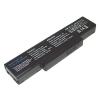 SQU-529 Akkumulátor 4400 mAh