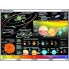 Stiefel A Föld és a Naprendszer (óriásposzter)