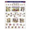 Stiefel Basic English III. DUO + 10 db ajándék tanulói munkalap