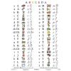 Stiefel Eurocart Kft. A szlovák ábécé - iskolai oktatótabló