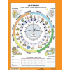 Stiefel Eurocart Kft. Az idő-francia fixi