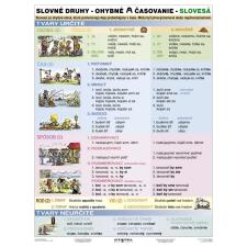 Stiefel Eurocart Kft. Szlovák igeragozás - oktatótabló tankönyv