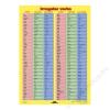 Stiefel Tanulói munkalap, A4,Irregular Verbs (VTM09)