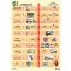 Stiefel Tanulói munkalap SI mértékegységrendszer I. duo STIEFEL10 db/csom